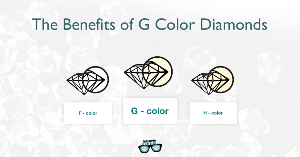 G Color Diamond