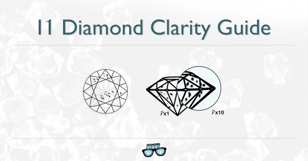 I1 Diamond Clarity Guide