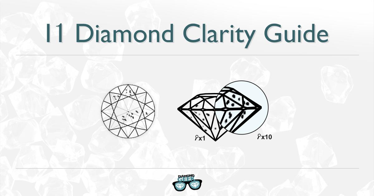 I1 Diamond clarity guide