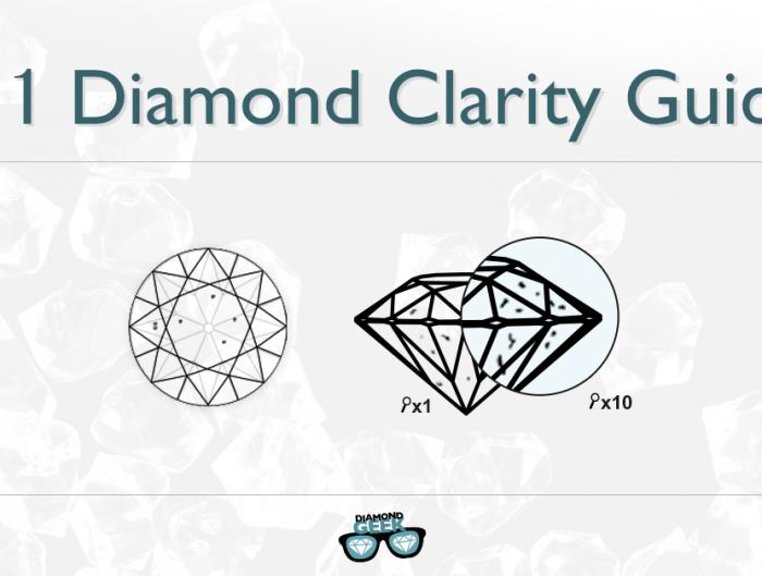 diamond clarity guide