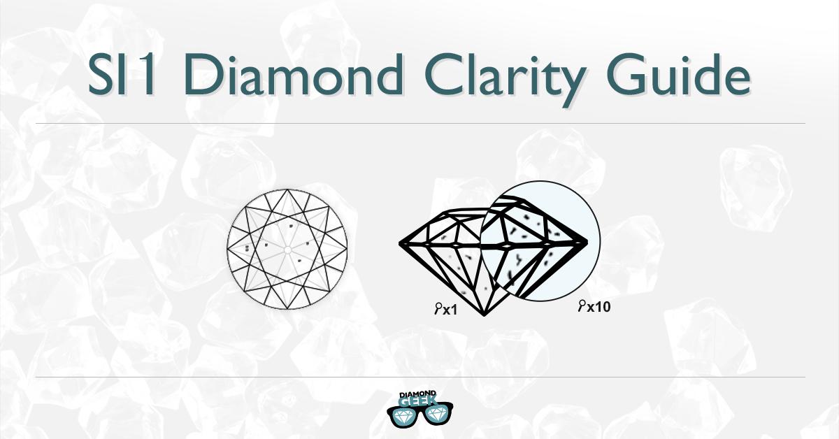 SI1 Diamond Clarity Guide