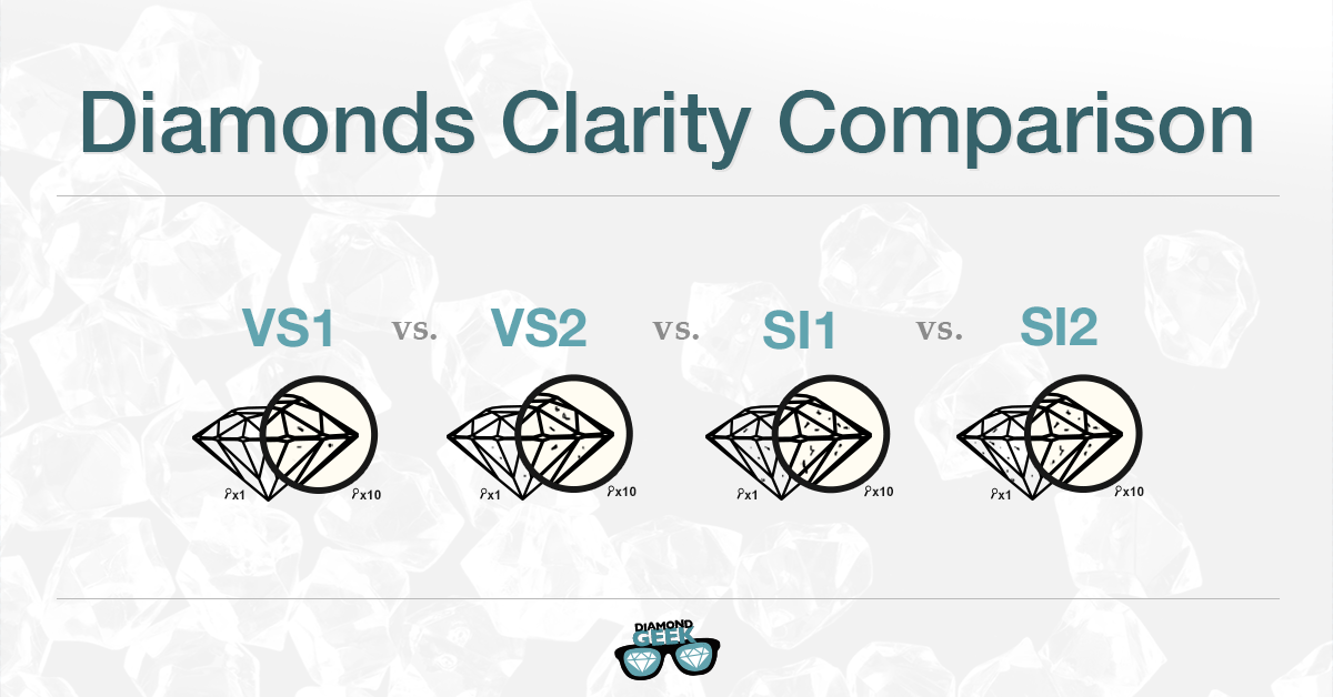 Diamond clarity comparison – VS1 , VS2 , SI1 , SI2