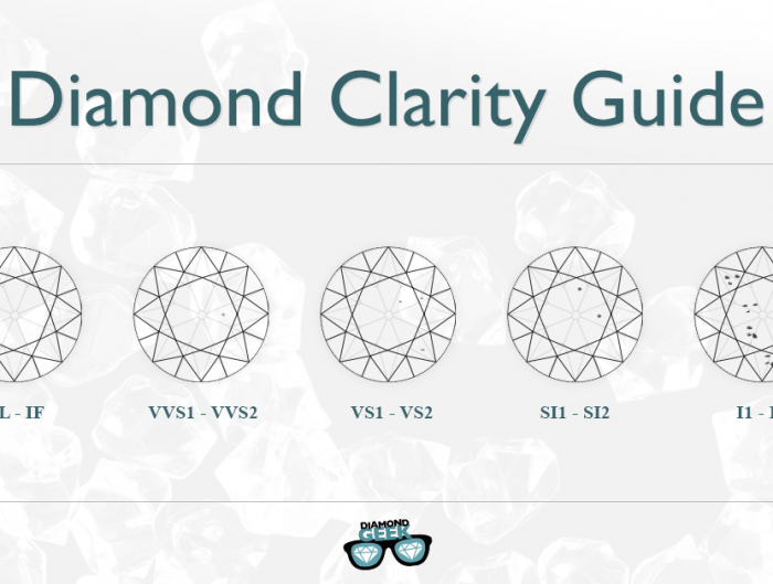 Diamond Clarity Related Keywords - Diamond Clarity Long ...