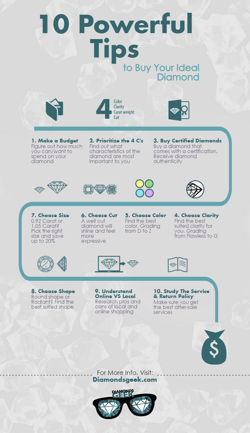 10 easy to use tips to buy your ideal diamond infographic 10 powerful tips to buy your ideal diamond nvjuhfo Images